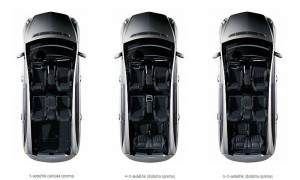 Mercedes razreda R