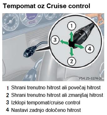 Zanimivosti: Tempomat (Cruise control)